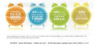 wake up calls fast facts start school later picture