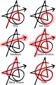 Herci Hvězdných Avengers Si Nechali Udělat Stejné Tetování Co Je To