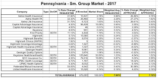 highmark health insurance rates 44billionlater