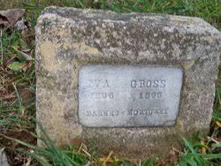 Iva Gross (1896-1896) - Find A Grave Memorial