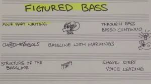 Figured Bass Chart How Do You Figure A Guide To Figured Bass