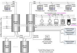 fire alarm addressable system wiring diagram pdf fire wiring diagram for fire alarm system bhbr info on fire alarm addressable system wiring diagram pdf