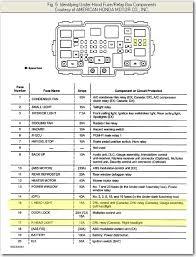 2004 honda pilot fuse box diagram free download \u2022 oasis dl co Compound Diagram at Element Box Diagram