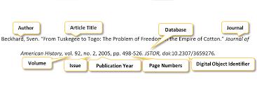 Article Or Class Handout Citation Pscc Libraries At Pellissippi
