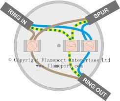 extending a ring circuit using junction box for spur wiring how to connect wires in a junction box at Lighting Wiring Diagram Junction Box