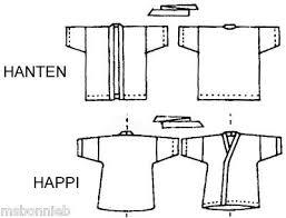 Happi Coat Pattern