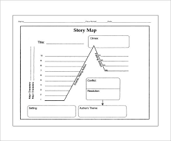 Story Mountain Planner Template Story Planner Template Long Range Lesson Plan Template Short Sample