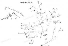 polaris atv wiring diagram polaris image wiring polaris atv wiring diagram polaris image about wiring on polaris atv wiring diagram