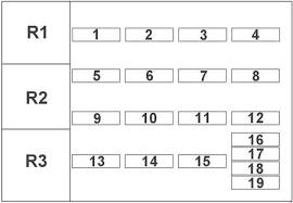 fiat uno fuse box diagram 1999 2013 Â fuse diagram fiat uno fuse box diagram 1999 2013