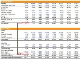 balance sheet and income statement template income statement and balance sheet retail kpis pinterest