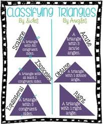 Triangle Types Chart Types Of Triangles Poster Basic Math Different Types Of