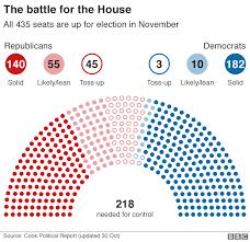 Senate Seating Chart House Chamber Seating Chart Wyandotsafetycouncil Com