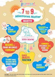 8 Month Old Baby Development Chart Milestones Of 7 Month Old Baby Baby Milestones 7 Month