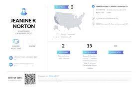 Jeanine K Norton, (909) 899-3829, 12186 Tunbridge Ct, Rancho ...