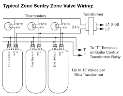 wire diagram for taco zone valves for hydronic heating systems Honeywell Zone Control Wiring Diagram hydronic heating taco zone sentry zone valves wiring example Honeywell V8043E Wiring