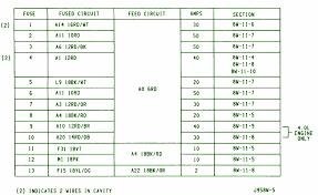 citroen relay fuse box layout citroen wiring diagrams