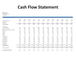 Pro Forma Cash Flow Projections Simple Cash Flow Projection Template Pro Forma Projections