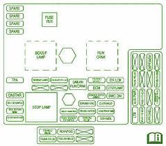 clark forklift c500 wiring diagram images yale forklift four way control valve diagram likewise forklift