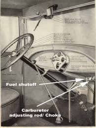 wiring diagram for 29 ford model a the wiring diagram 1929 model a ford wiring diagram diagram wiring diagram