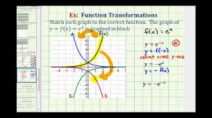 ex match the graphs of reflected exponential functions to equations