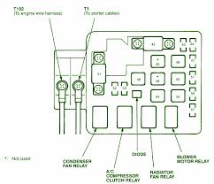 91 honda civic fuse box diagram likewise bmw 325i engine diagram 2002 Honda Civic Fuse Diagram honda civic fuse box diagram 2003 2003 honda civic lx fuse box rh parsplus co