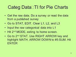 How To Make A Pie Chart On Ti 84 Plus The Art Of Presenting Data The Pie Chart Or Circle Graph