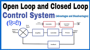Open Loop Control System and Closed Loop Control System in Hindi,  |Advantages and Disadvantages