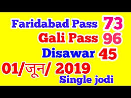 Videos Matching 29 June Ki Solid Jodi Gali Satta Disawar