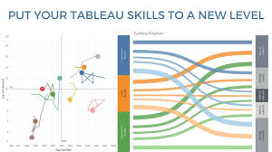 Sankey Charts In Tableau Tableau Workshop Sankey Diagram Interactive Dashboard Sets Parameters Two Way Matrices