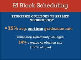 Block Scheduling Colleges Good News Access Record Enrollment More African American Students