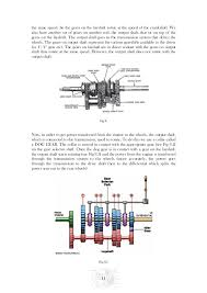 power transmission in engines 12