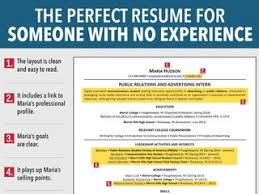 Resume With No Job Experience Resume For Job Seeker With No Experience Business Insider