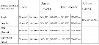 Comforter Measurements Chart Queen Size Blanket Measurements Boyshostelinkota Info