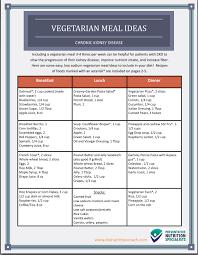 Dialysis Patient Diet Chart Vegetarian Menu Plan And Meal Ideas For Renal Diet Kidney Rd