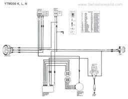 race cut yfz 450 electrical diagram bookmark about wiring diagram • yfz 450 wiring harness schematics wiring diagram rh 3 3 7 jacqueline helm de raptor 660