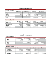 Cms To Feet Conversion Chart Metric Capacity And Mass