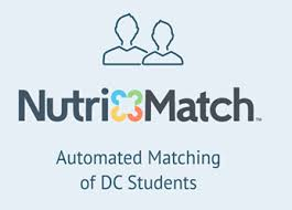 Nutri Link Technologies Free And Reduced Lunches Automated