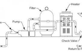 similiar swimming pool plumbing diagram keywords old swimming pool plumbing diagram wedocable