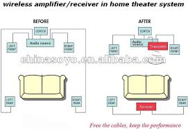 home theater wireless. wireless audio amplifier/5.1 home theater digital surround sound portable power amplifier/ china n