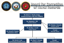 Department Of The Navy Org Chart Download Hd Bcnr Org Chart Website Oct 2017 Department Of