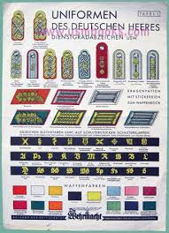 Air Force Insignia Chart Nazi Army Navy Air Force Uniform Prints