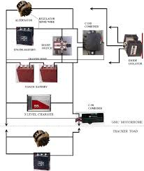battery system gmc motorhome camper caravan (makeovers how to install a battery isolator switch at Rv Battery Isolator Diagram