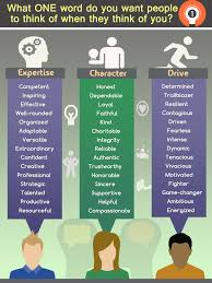 Professional Other Words Infographic One Word To Describe Your Personal Brand The