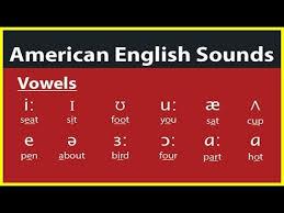 Videos Matching American English Pronunciation Long Vowel