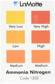 Lamotte 1302 Soil Ph Test Kit Color Chart Ammonia Nitrogen