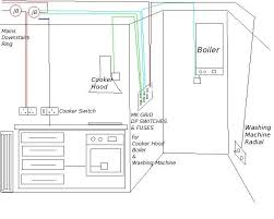 kitchen wiring diagram kitchen image wiring diagram kitchen hood wiring diagram wiring diagrams on kitchen wiring diagram