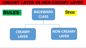 What Is The Difference Between Obc Creamy Layer And Obc Non Creamy