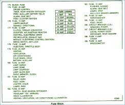 2001 suburban fuse box diagram trusted wiring diagrams \u2022 2003 Chevy Suburban Dash Cover at 2003 Chevy Suburban Fuse Box Diagram