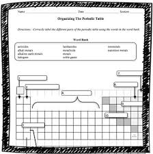 likewise Worksheet  Mystery Elements and Their Density Version 1   Periodic furthermore  further Categories of the Periodic Table of the Elements   Colored together with  besides  besides  as well Freebie worksheet to go with a SHORT video about the Periodic together with Ninth grade Lesson Decoding the Periodic Table   BetterLesson moreover Interpreting the Periodic Table Activity Page   Lesson Plans likewise . on organizing periodic table worksheet middle school