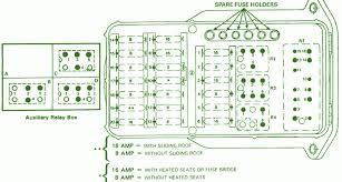 1986 ford f150 fuse box diagram discernir net 1985 ford f250 fuse box location at 1986 Ford F150 Fuse Box